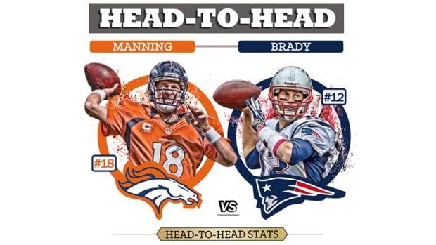 Peyton Manning vs. Tom Brady: Records, Stats and History