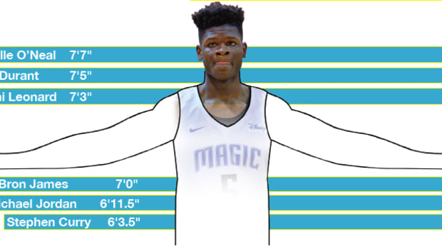 Who has the longest wingspan in NBA history?
