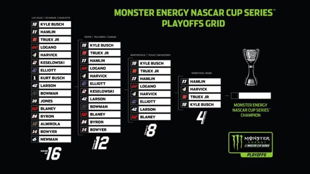 Ford EcoBoost 400 (Homestead-Miami) NASCAR Preview and Fantasy Predictions