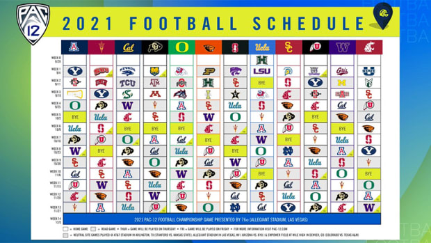 Pac-12 Football: What to Know About the 2021 Schedule