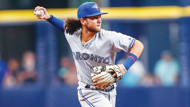 Toronto Blue Jays 2021: Scouting, Projected Lineup, Season Prediction