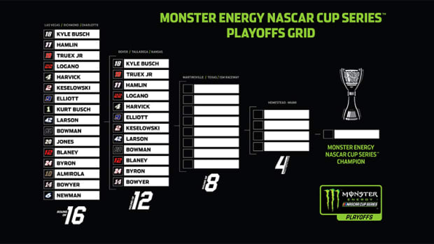 Hollywood Casino 400 (Kansas) NASCAR Preview and Fantasy Predictions