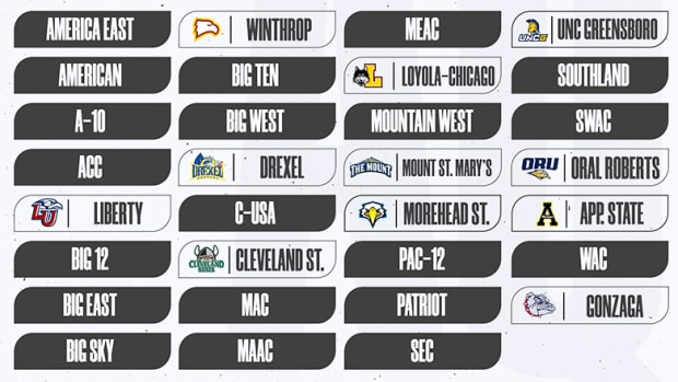 2021 NCAA Tournament: Teams That Have Already Punched Their Tickets