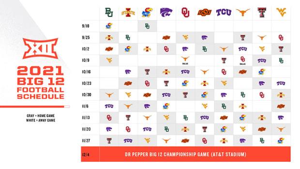 Big 12 Football: What to Know About the 2021 Schedule