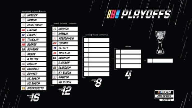 South Point 400 (Las Vegas) NASCAR Preview and Fantasy Predictions