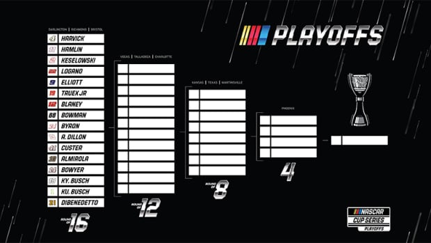 Cook Out Southern 500 (Darlington) NASCAR Preview and Fantasy Predictions