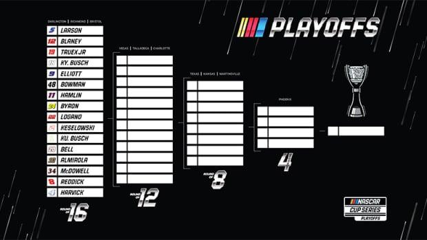 2021 NASCAR Cup Series Playoffs field