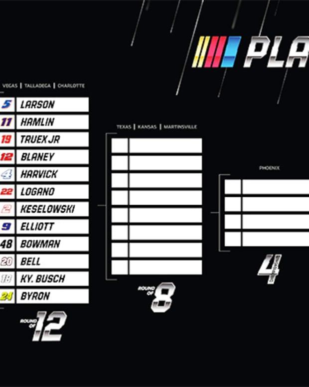 2021 NASCAR Cup Series Playoffs Round of 12 field