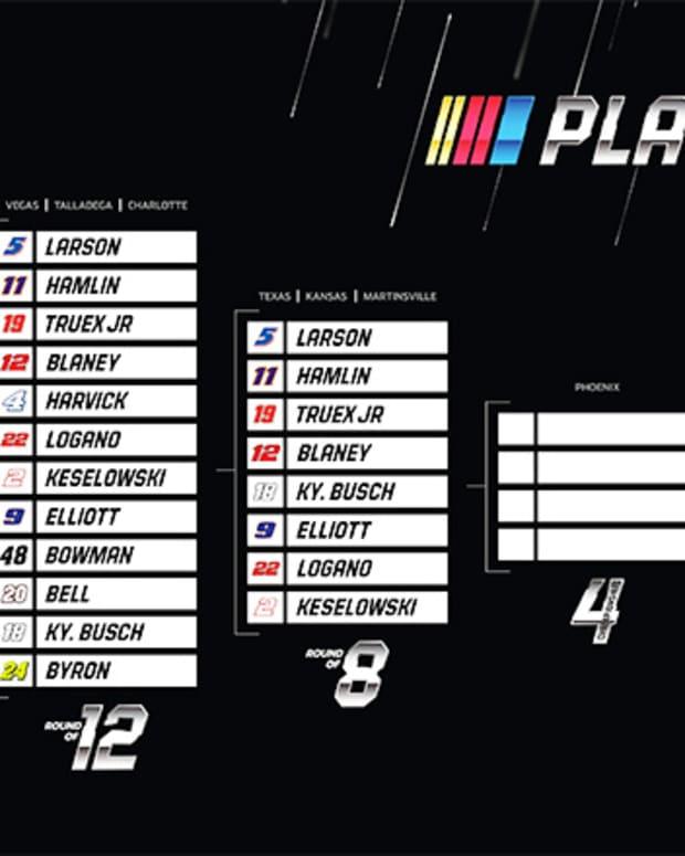 2021 NASCAR Cup Series Playoffs Round of 8 field
