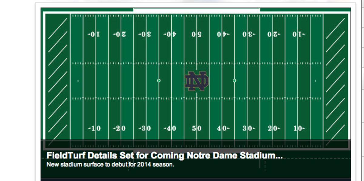 Notre Dame football field