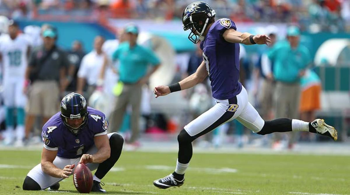 10 Greatest Kickers in NFL History