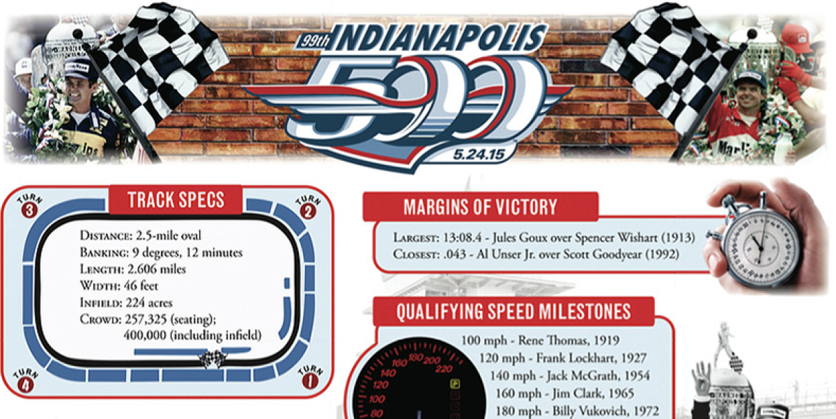 The Ultimate Indy 500 Infographic