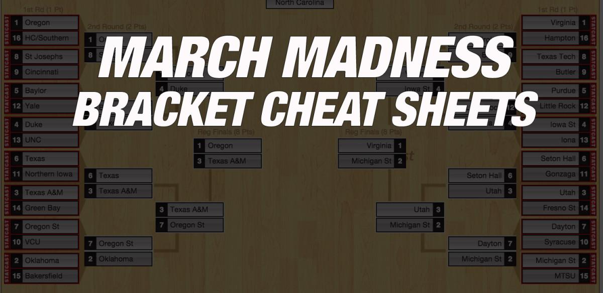 NCAA Tournament 2016: March Madness Bracket Cheat Sheets