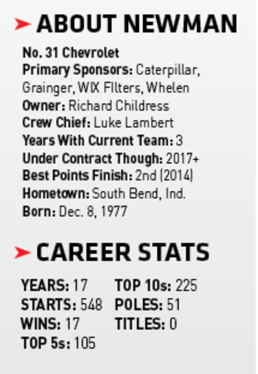 Stats about NASCAR driver Ryan Newman