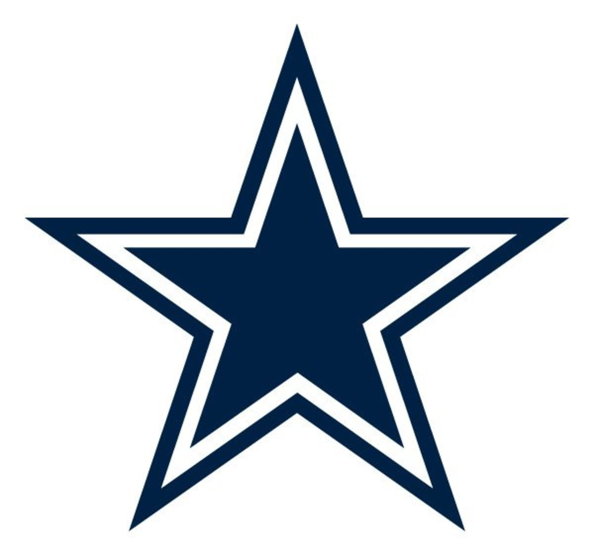 NFL Power Rankings: Cowboys