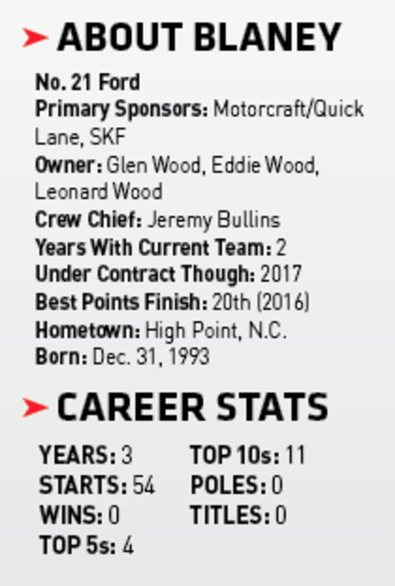 Ryan Blaney NASCAR driver information