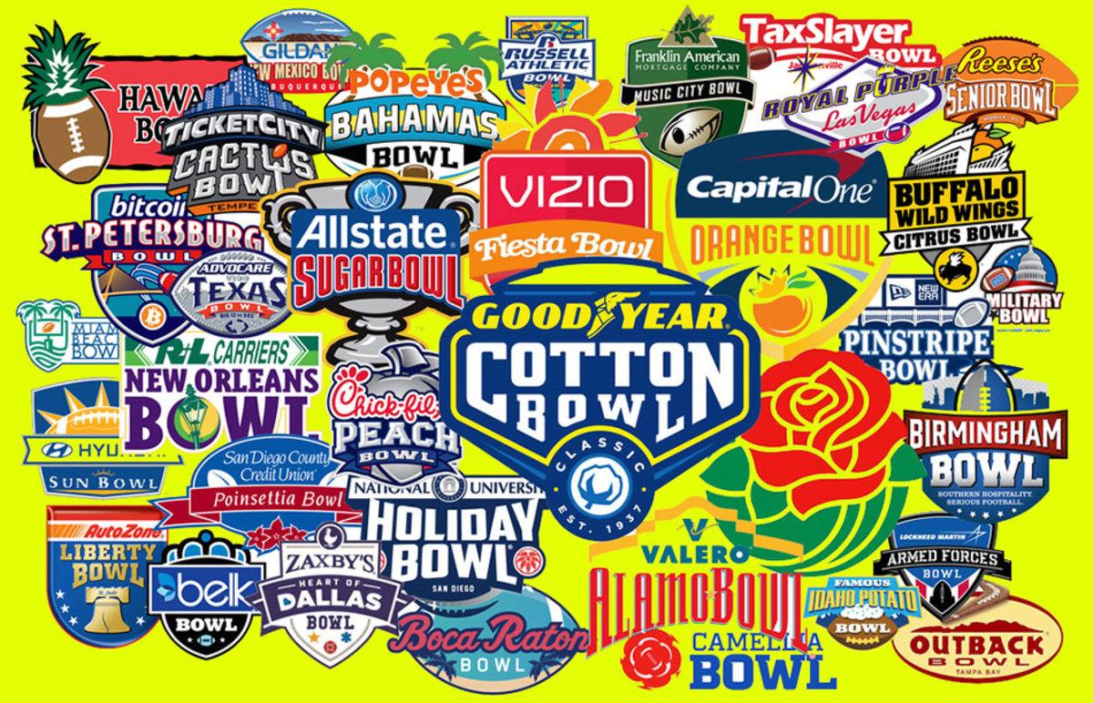 Yahoo Bowl Pickem Names