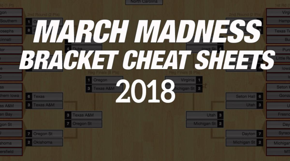 March Madness Bracket Cheat Sheets