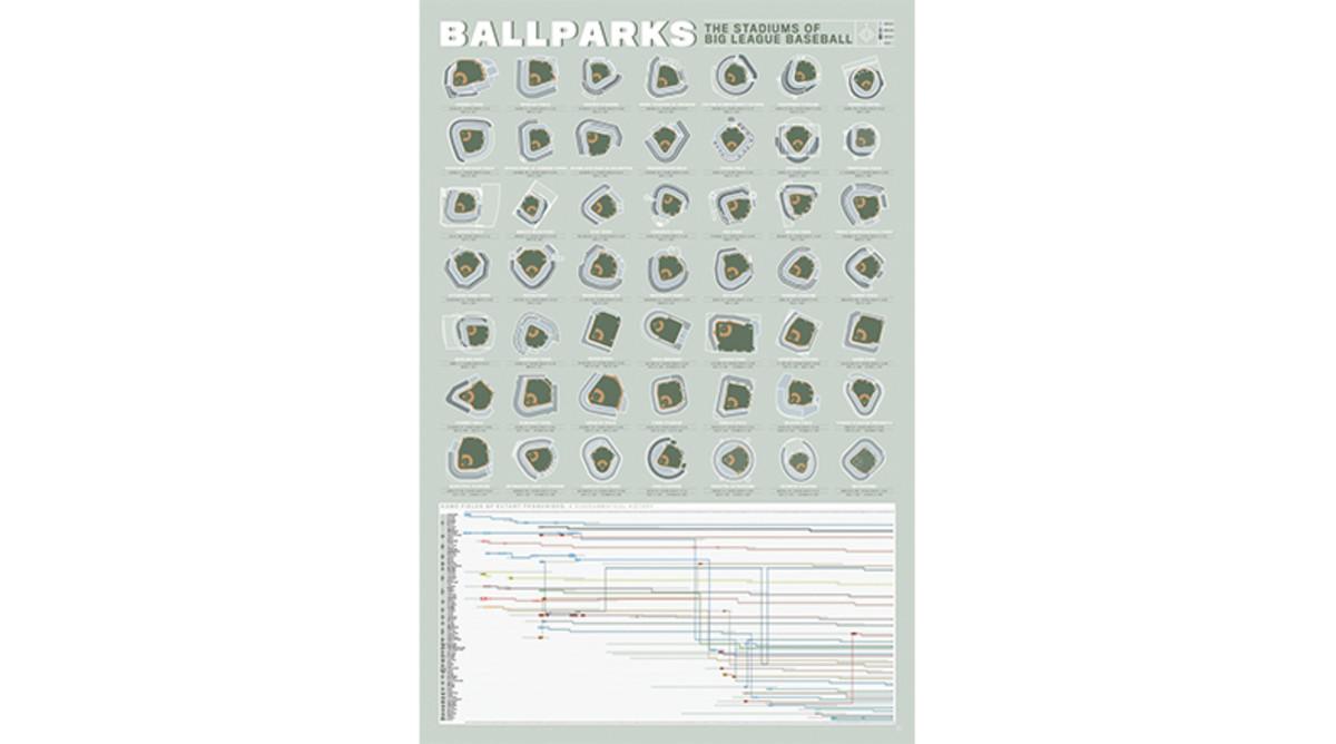 Ballparks Print poster