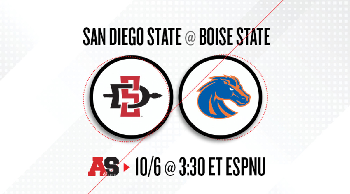 San Diego State Aztecs vs. Boise State Broncos Prediction and Preview