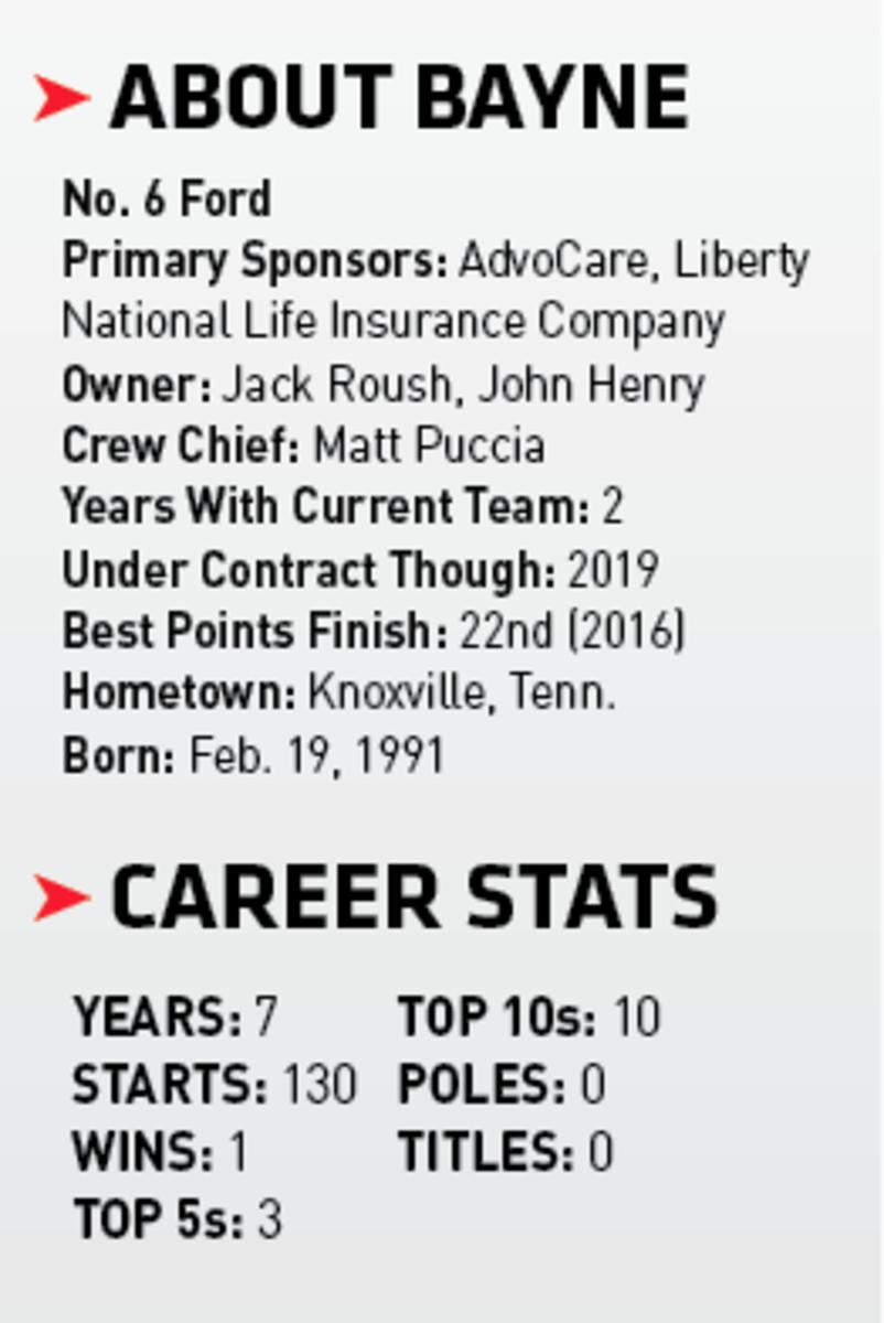 Information on NASCAR driver Trevor Bayne