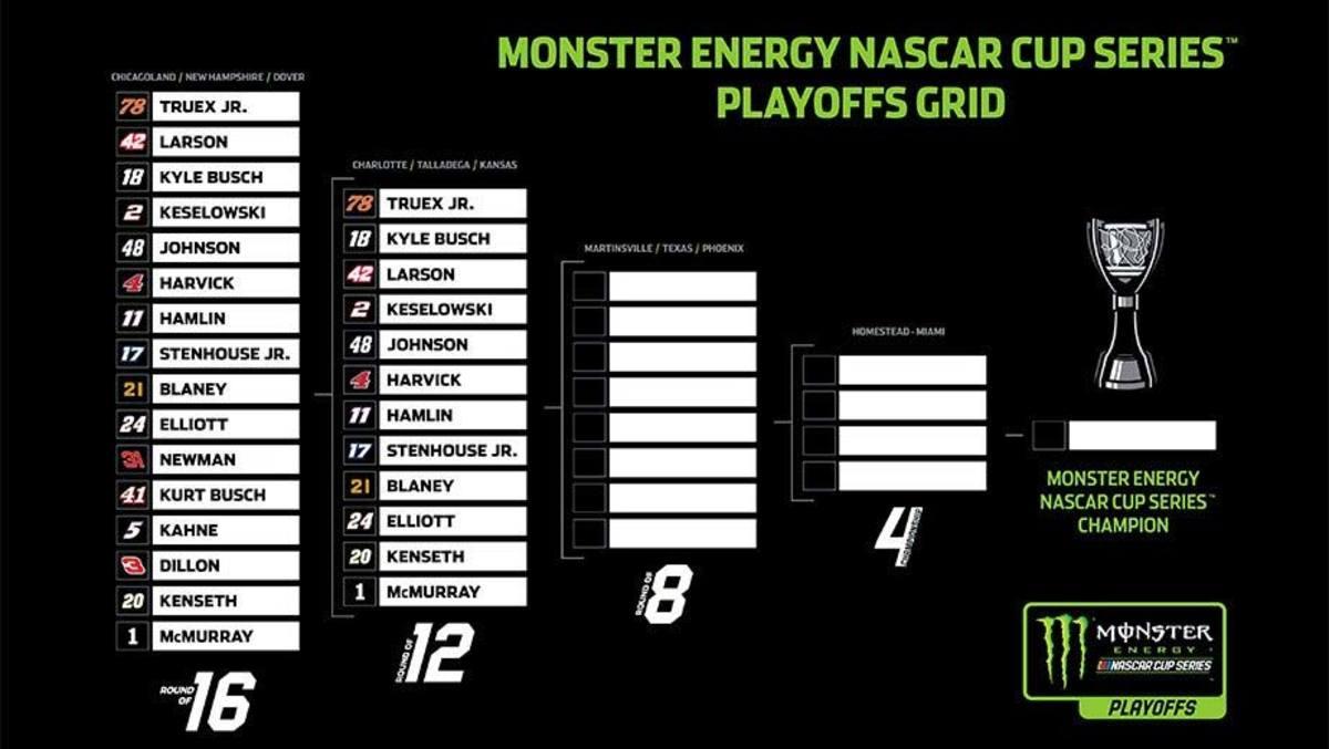 2017_NASCAR_MonsterCupSeries_playoff_grid_roundof12_nascar.jpg