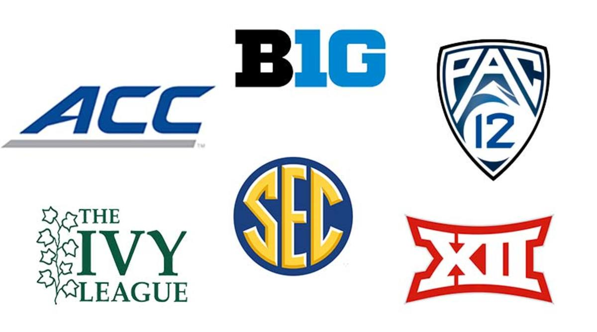 conference_realignment_logos.jpg