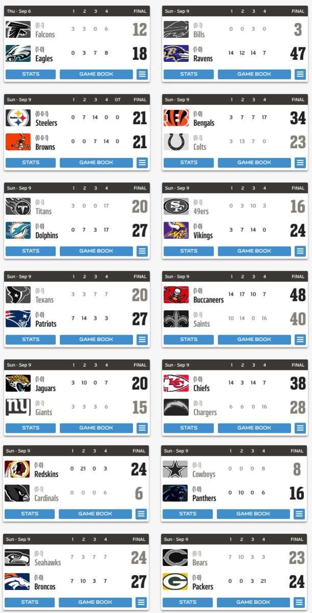 NFL Scores Week 1 (2018)