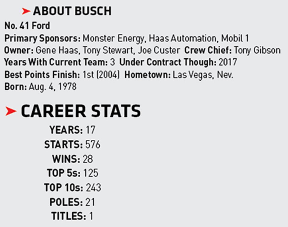 Kurt Busch Monster Energy NASCAR Cup driver stats