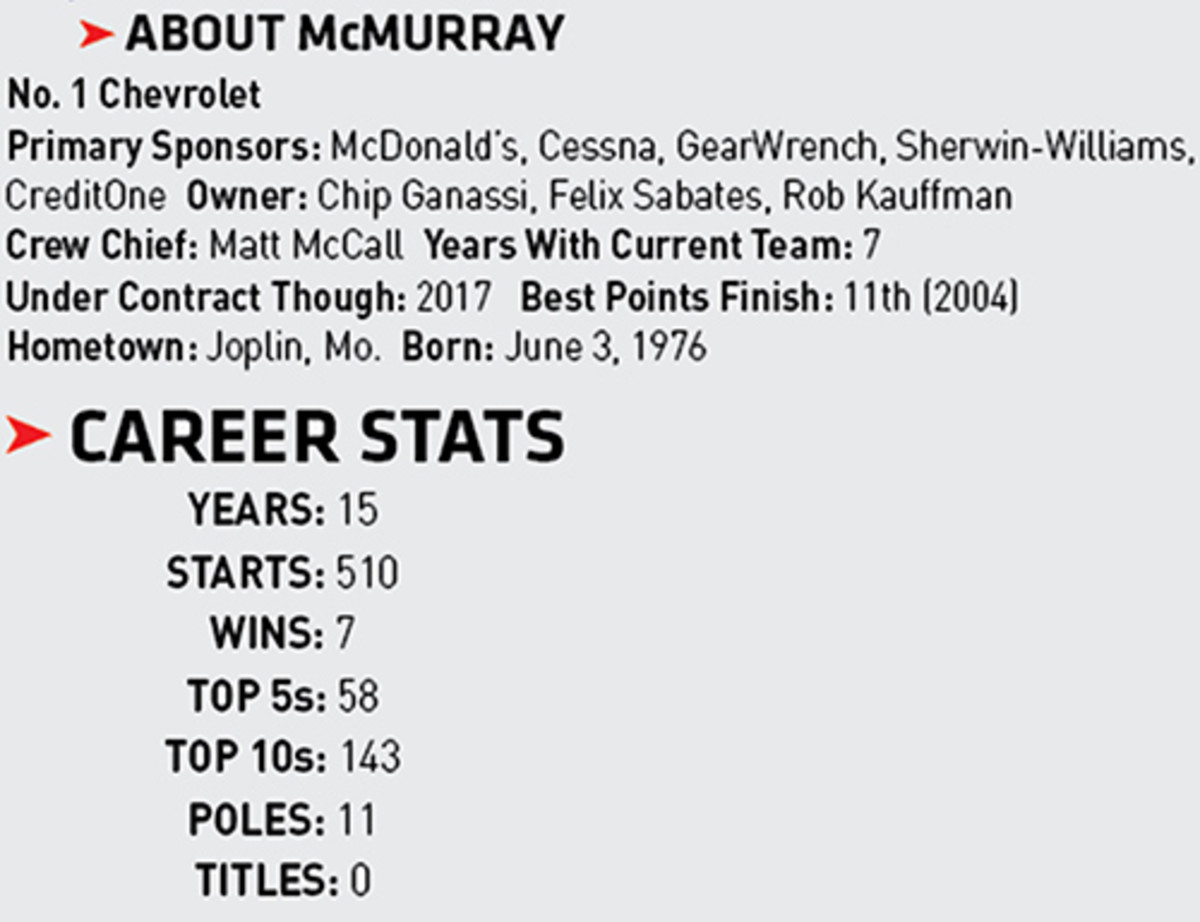 Jamie McMurray NASCAR Monster Energy Cup driver information