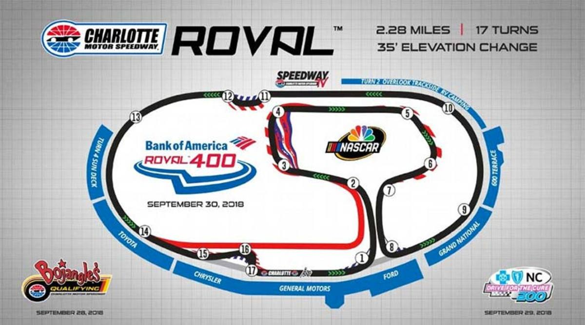 Fantasy NASCAR Picks: The Best 2018 Bank of America ROVAL 400 Lineup