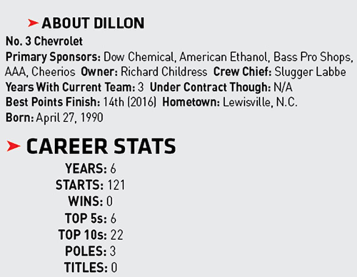 Austin Dillon Monster Energy NASCAR Cup Driver information