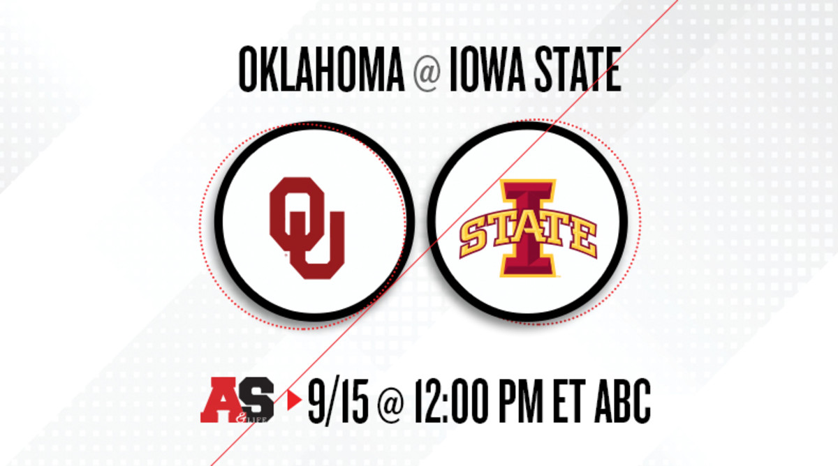 Oklahoma Sooners vs. Iowa State Cyclones Prediction and Preview