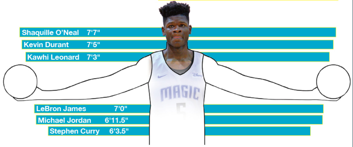 Who has the longest wingspan in the NBA?