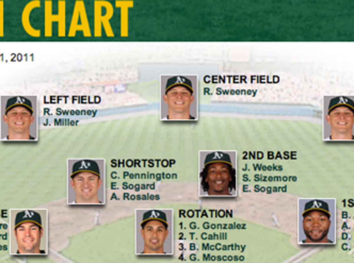 Ryan-sweeney-outfield-cropped.png