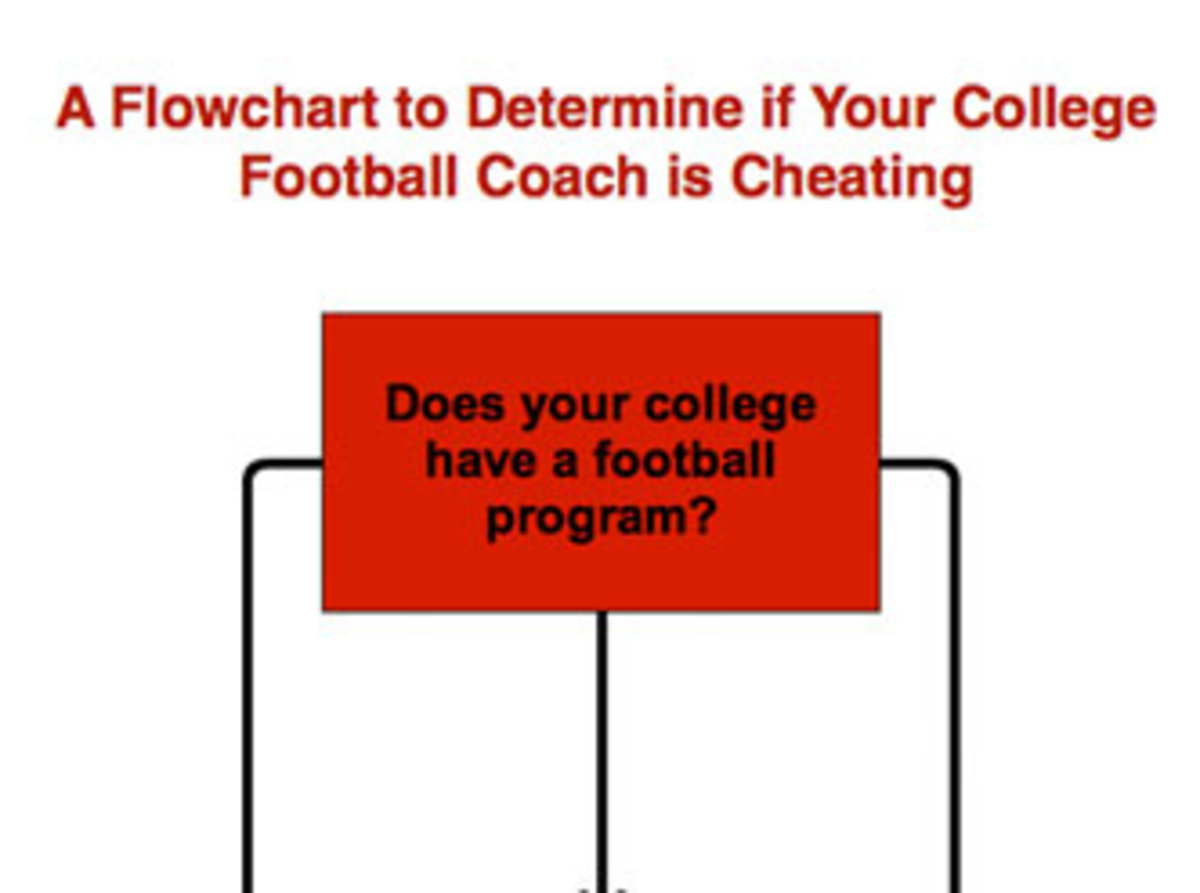 cheating-college-coaches-cropped.jpg