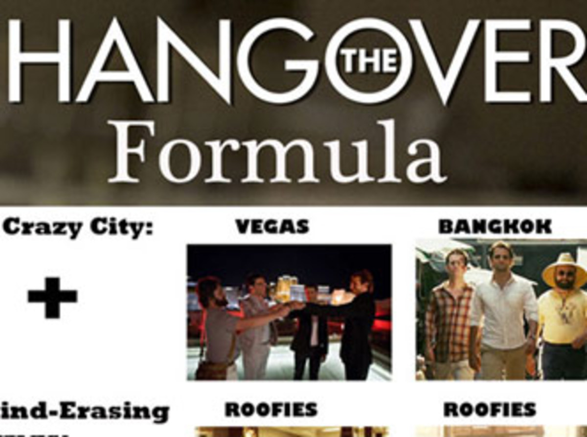 Hangover-formula-cropped.jpg
