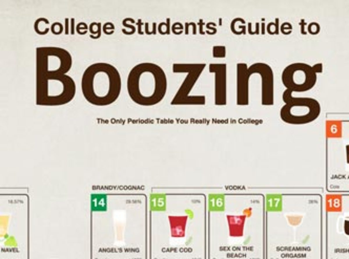 college-students-guide-boozing-cropped.jpg