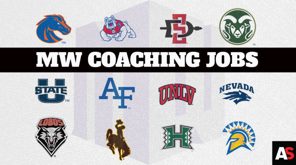 Ranking the Mountain West Conference College Football Coaching Jobs