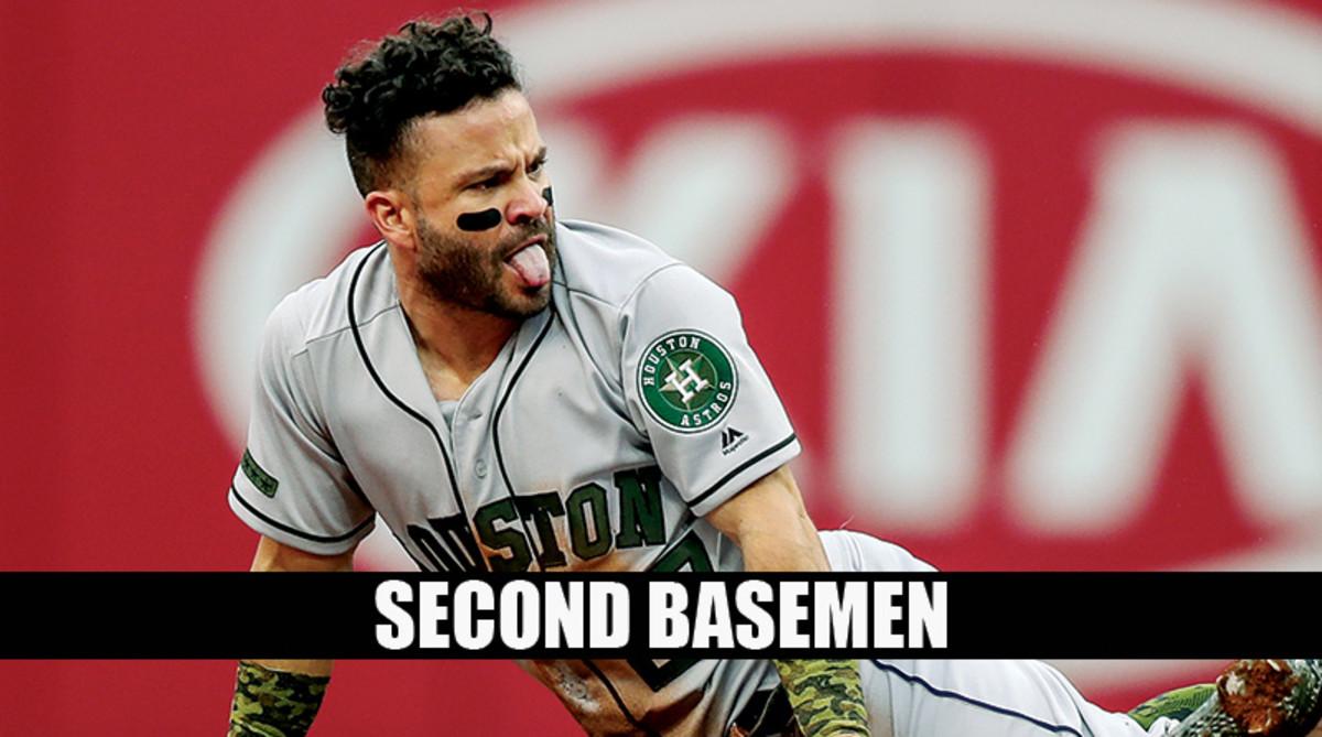 Jose Altuve is the best in our Fantasy Baseball Cheat Sheet Second Basemen Rankings 2019