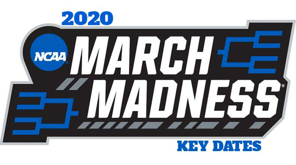 When Does March Madness Start and End in 2020?