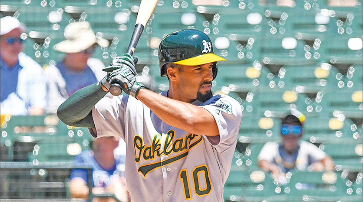 Oakland A's 2020: Scouting, Projected Lineup, Season Prediction