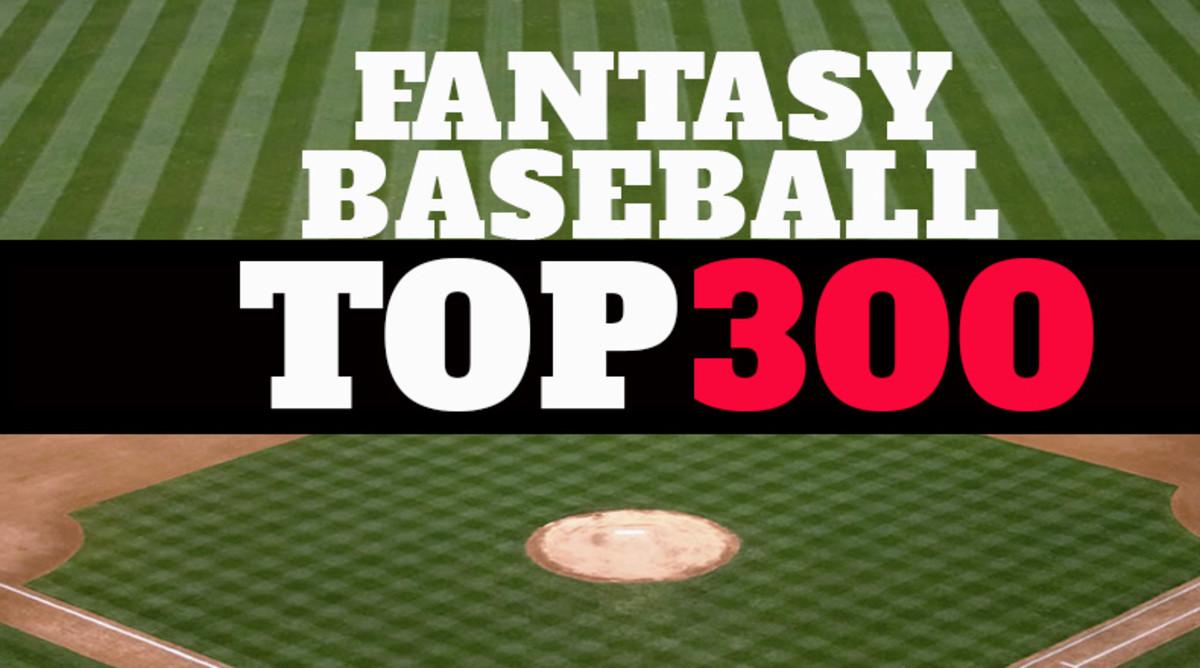 Fantasy Baseball Cheat Sheet: Early Top 300 Rankings for 2019