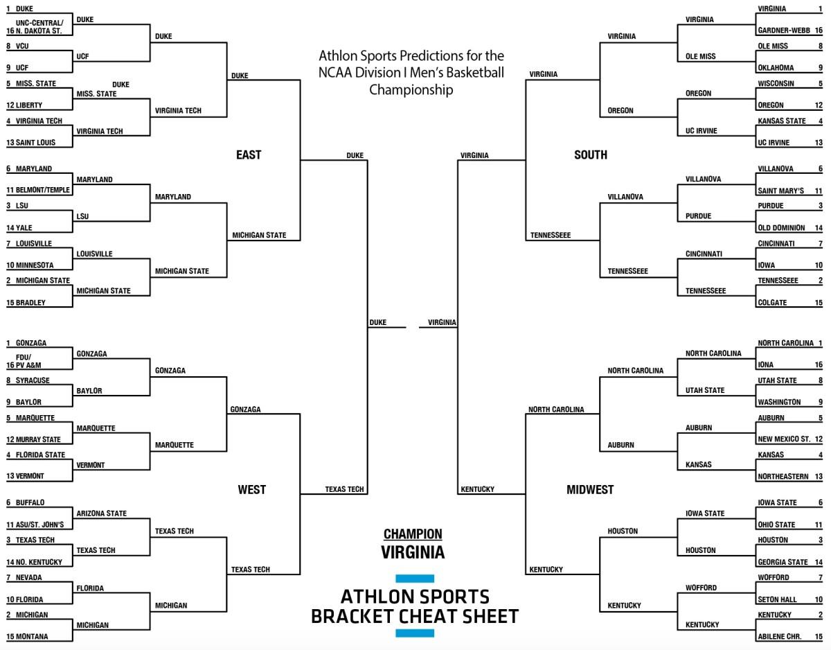 NCAA Tournament Bracket Cheat Sheet 2019