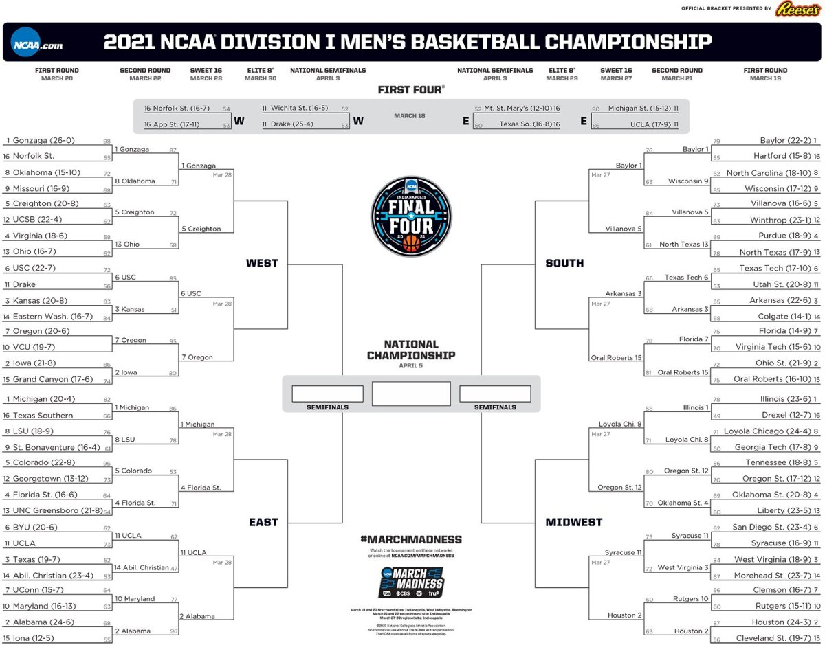 Printable 2021 NCAA Tournament Bracket