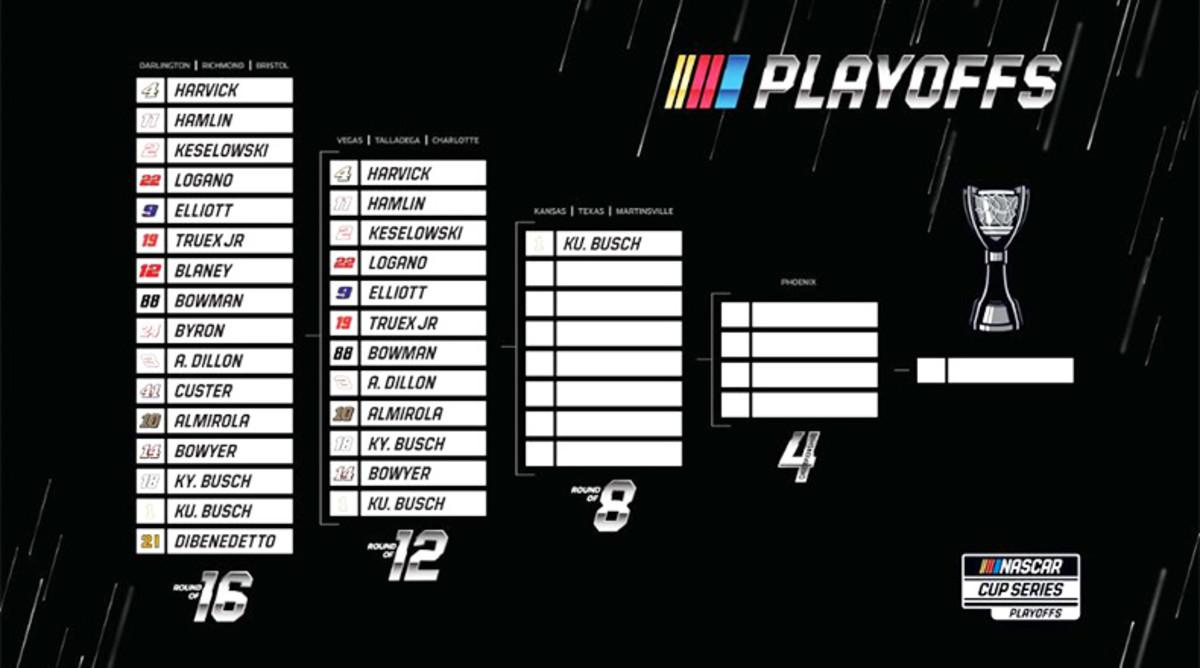 YellaWood 500 (Talladega) NASCAR Preview and Fantasy Predictions