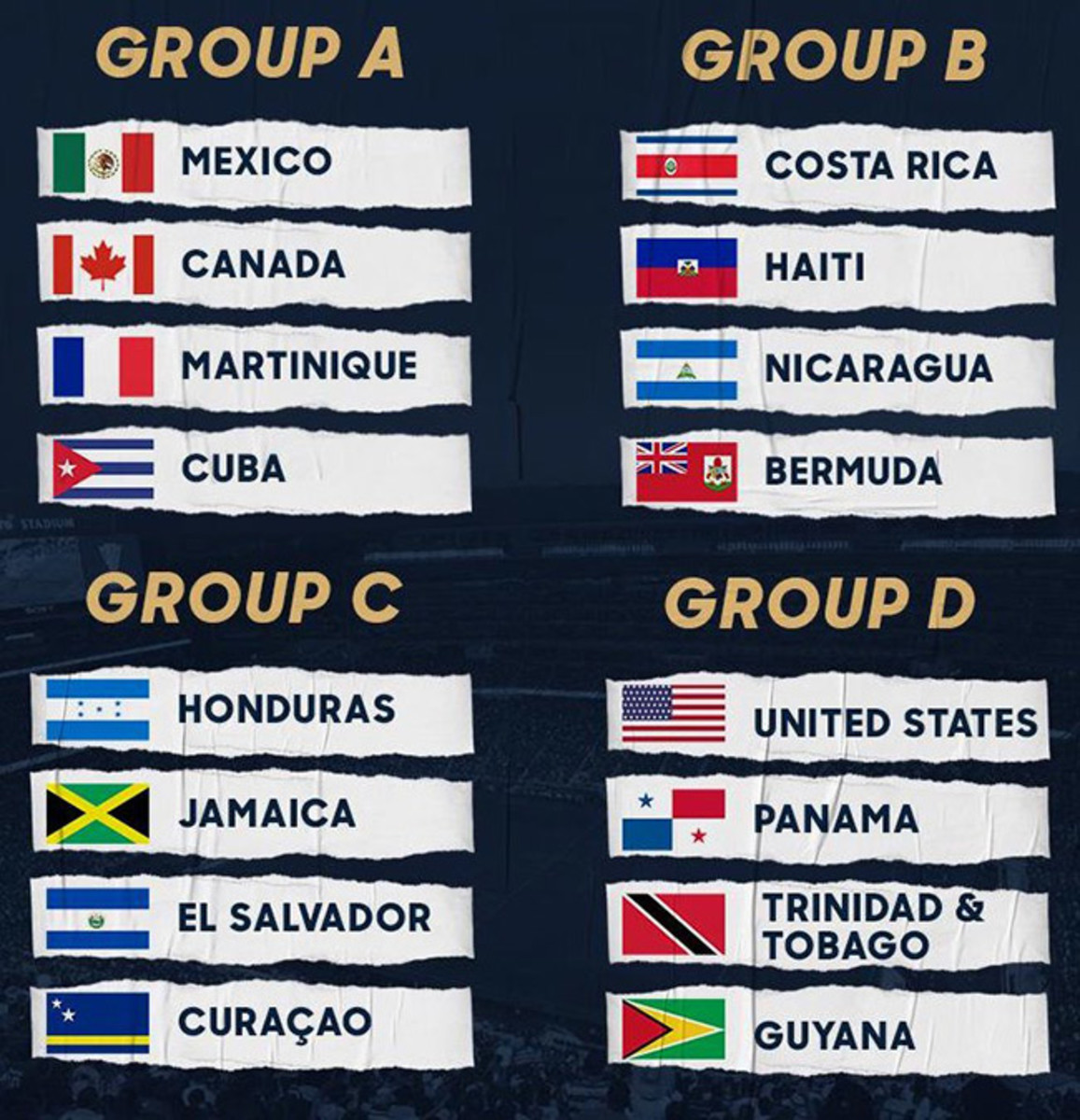 Gold Cup Groups A, B, C, D