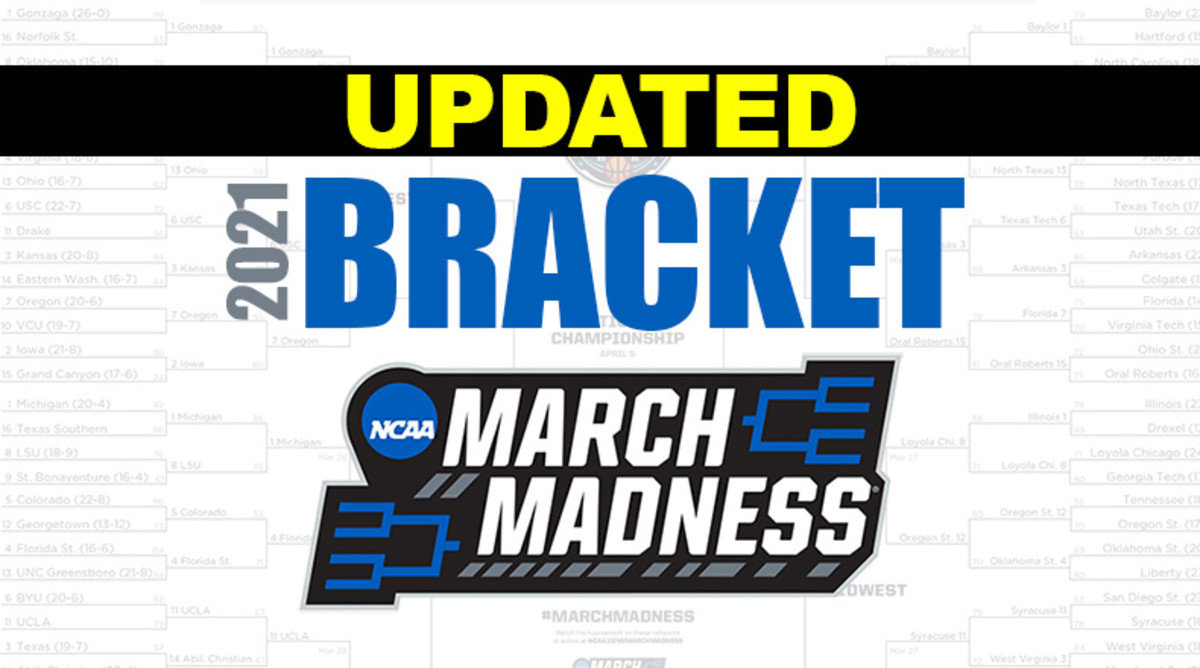NCAA Tournament Bracket for March Madness 2021: Updated and Printable