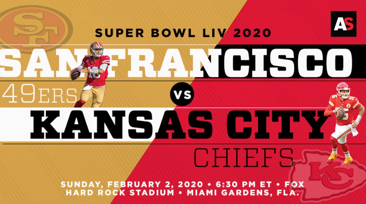 Super Bowl LIV (54) Prediction and Preview: San Francisco 49ers vs. Kansas City Chiefs