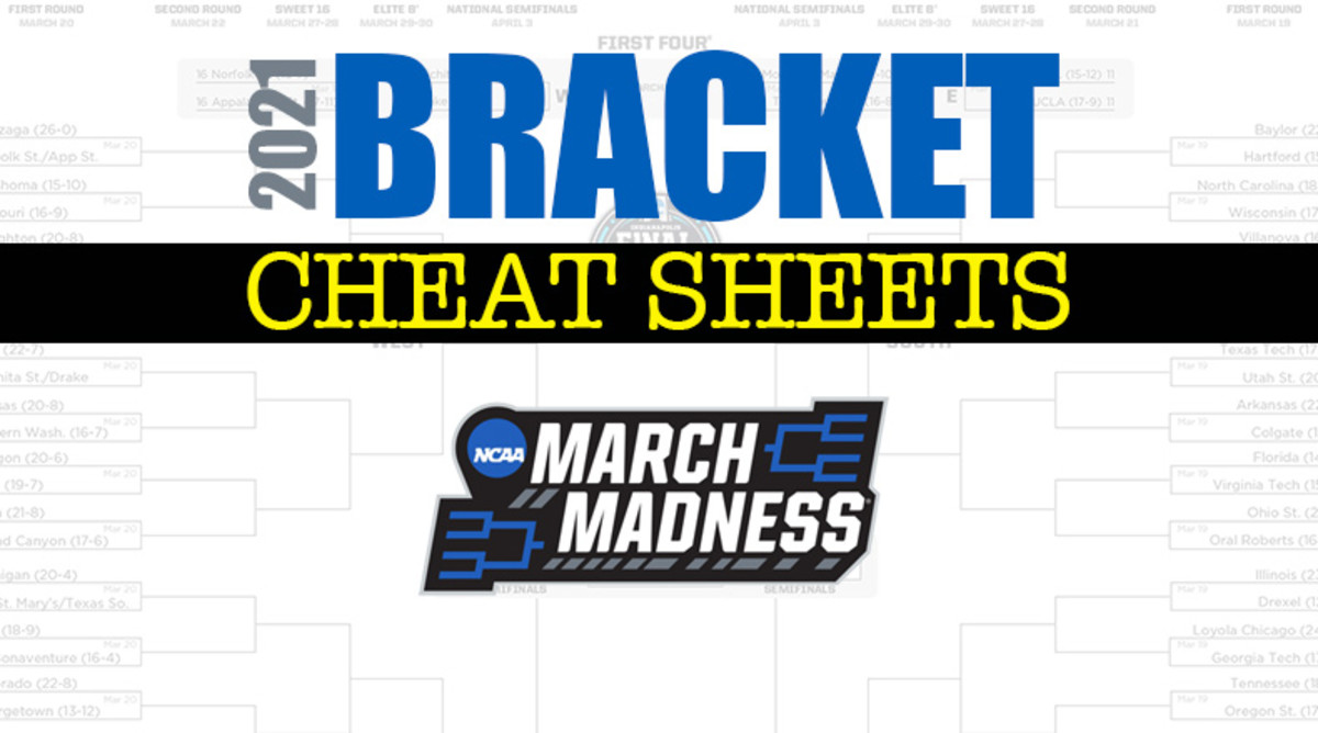 NCAA Bracket Cheat Sheets: Predictions for 2021 March Madness